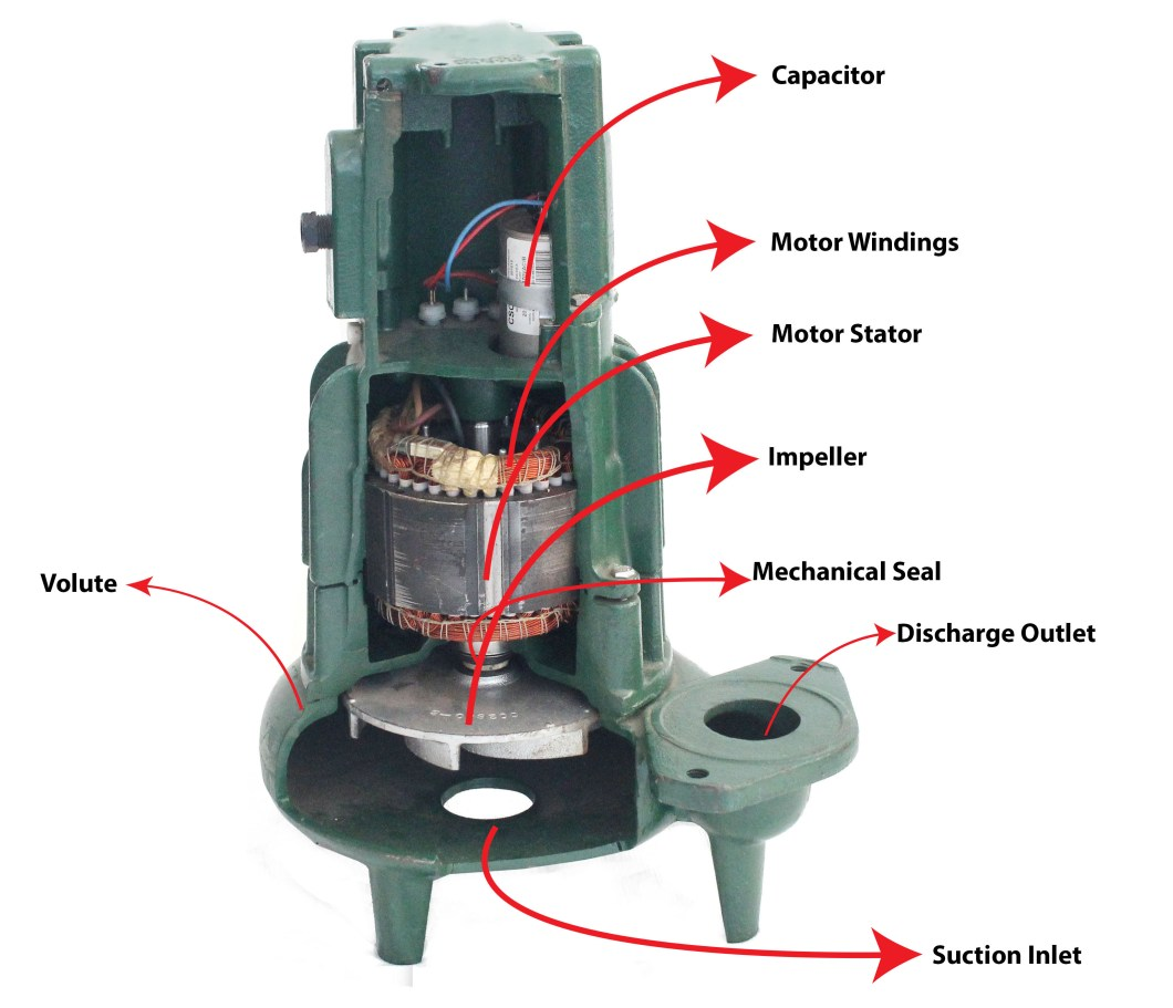 Submersible Pump Motor Parts Tsurumi Wiring Diagram How To Identify The Of A Sewage Products