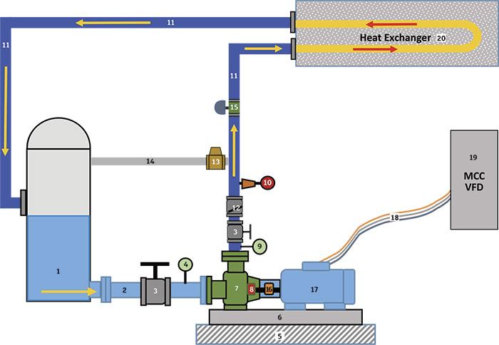 Power Fluid Heat Exchanger Symbol