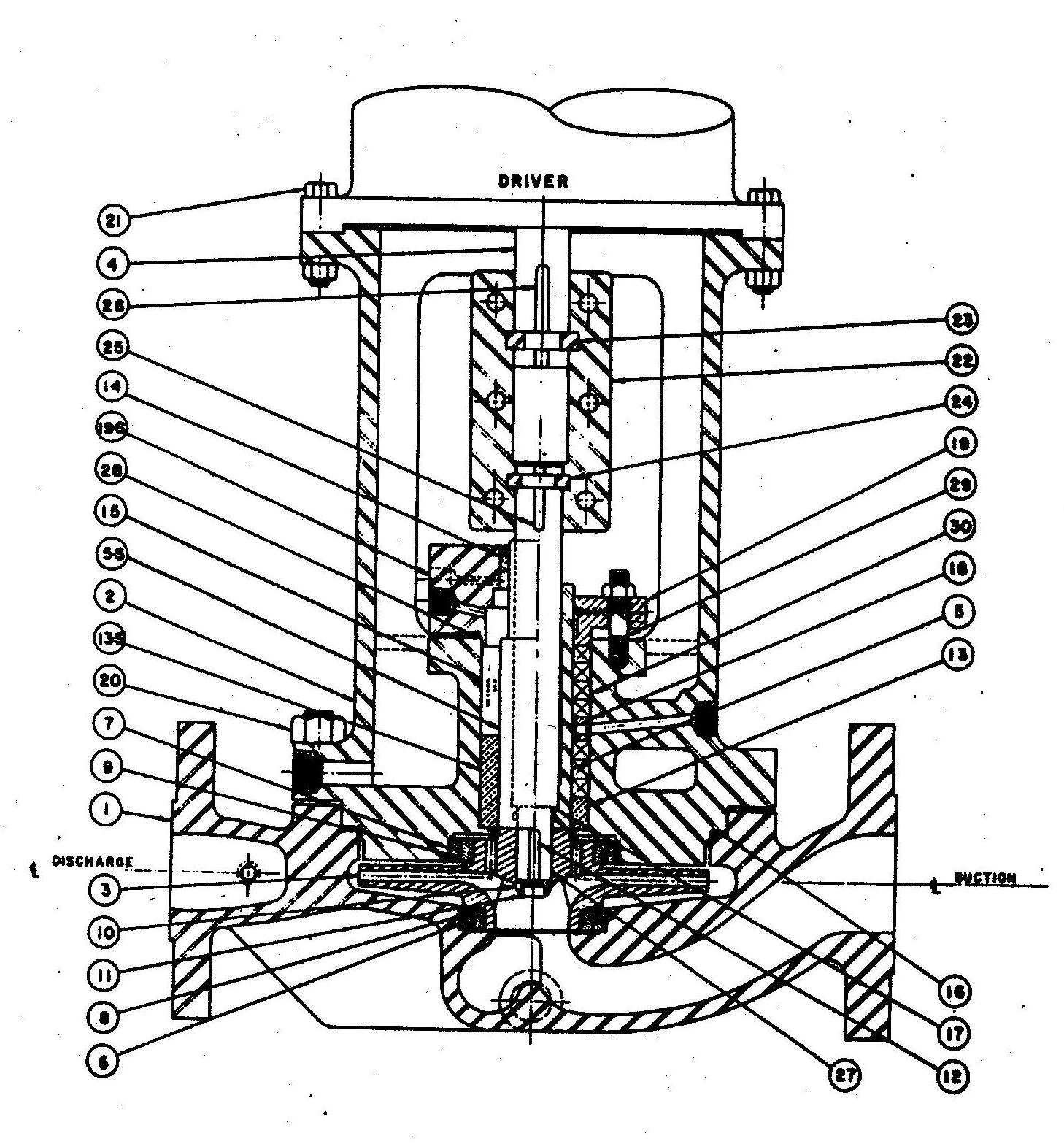 Centrifugal Pump Axial Thrust