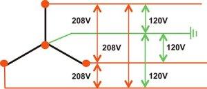 Delta Wye Motor Connection Diagram  impremedia