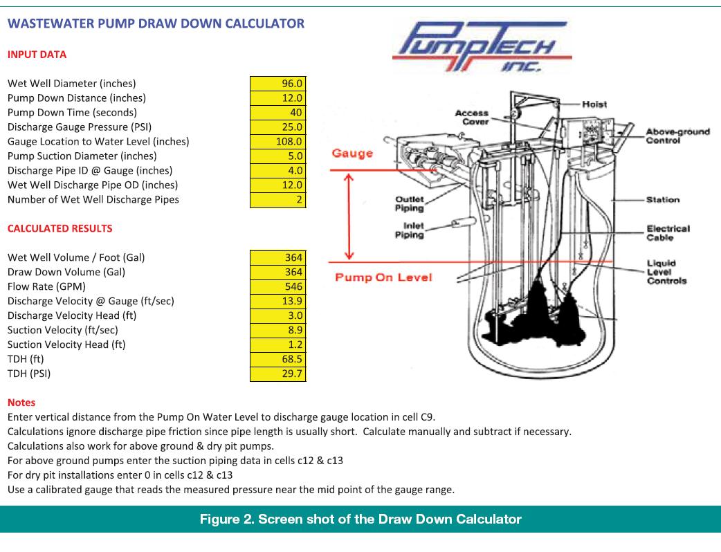 Wastewater Pump Draw Down Calculator