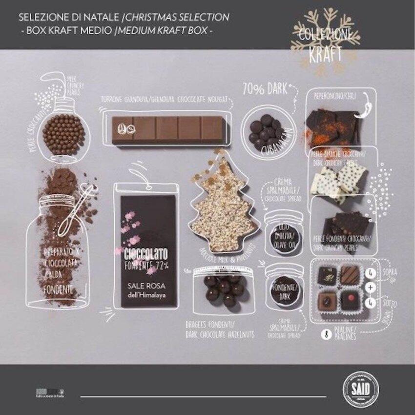 Said-Antica-Fabbrica-del-cioccolato-regali