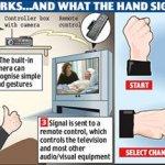 Mouse Gestures para controlar la TV