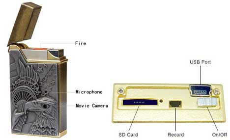 Lighter DVR (AJ-LTDVR01)