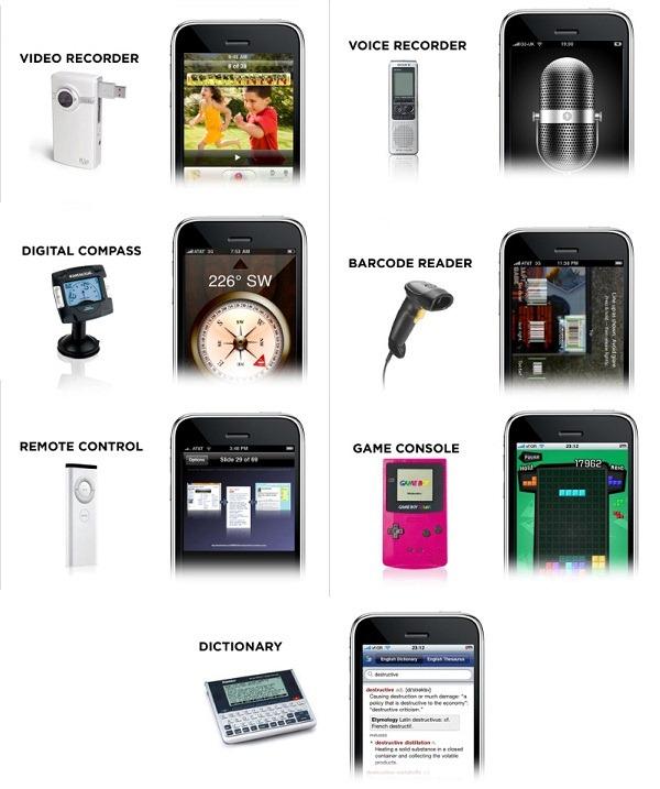 iphone-hard2