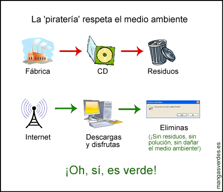 pirateria-medioambiente