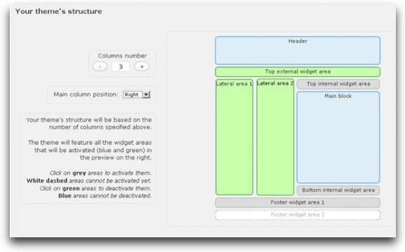 WoWPth: Plugin para crear temas para Wordpress