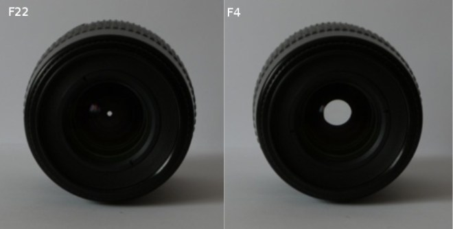 Lente con apertura de f22 y f4