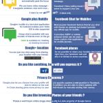 Facebook vs. Google+ [Infografía]