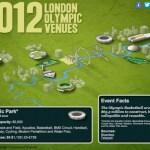 Infografía interactiva de los lugares más importantes de London 2012