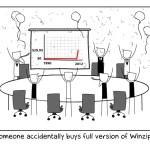 Festejo en las oficinas de WinZip [Humor]