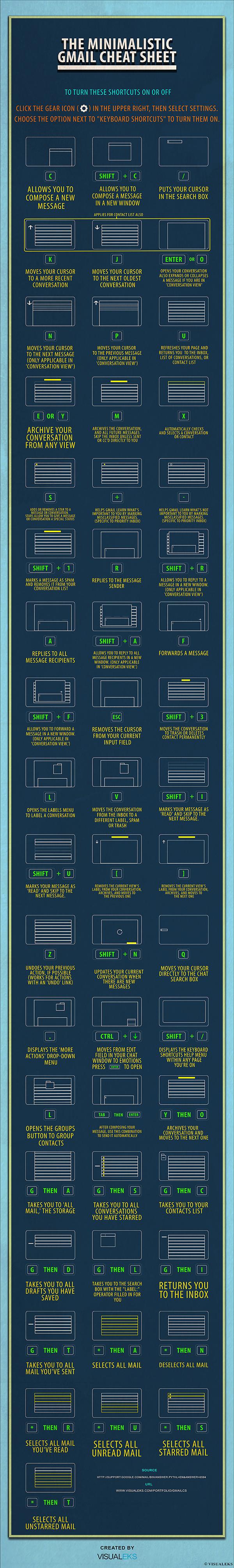 Gmail-Accesos-teclado