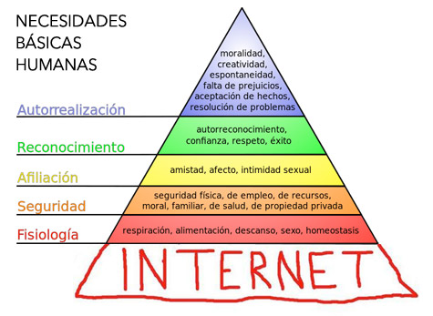 Piramide_Maslow-v2-1