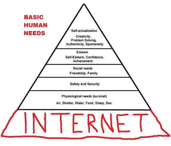 basic-human-need