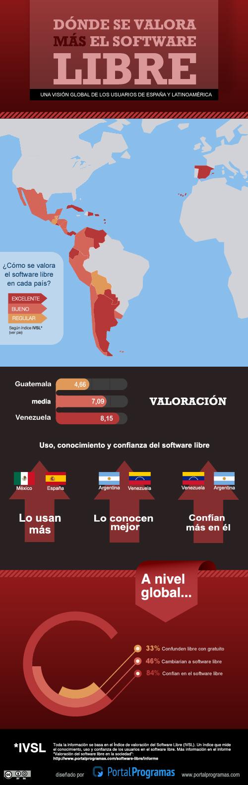 infografia2012_imagen