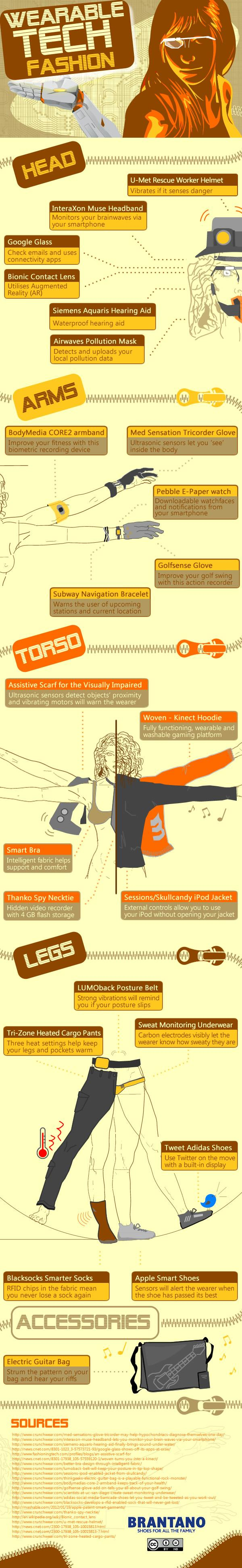 wearable-tech-fashion-infographic