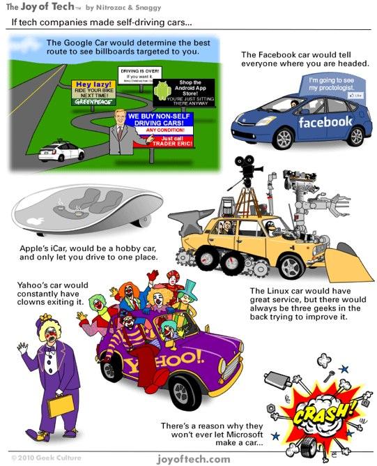 auto piloto automatico humor