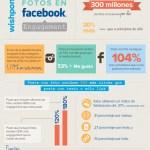 Los posts con fotos tienen mayor engagement en Facebook [Infografía]