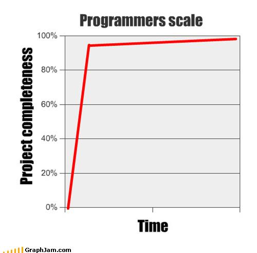 programadores-divertido (12)