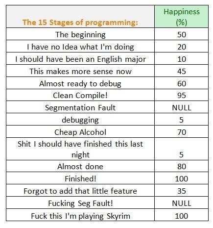 programadores-divertido (15)