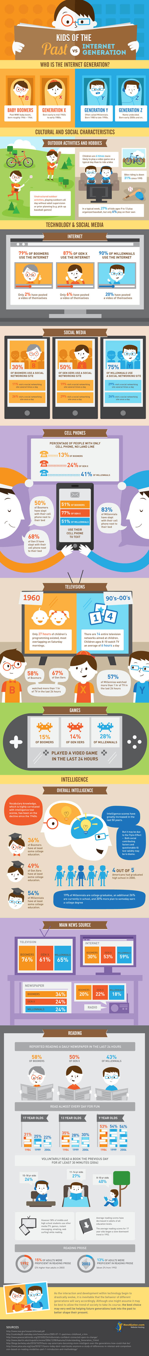 kids-of-the-past-vs-internet-generation-infographic