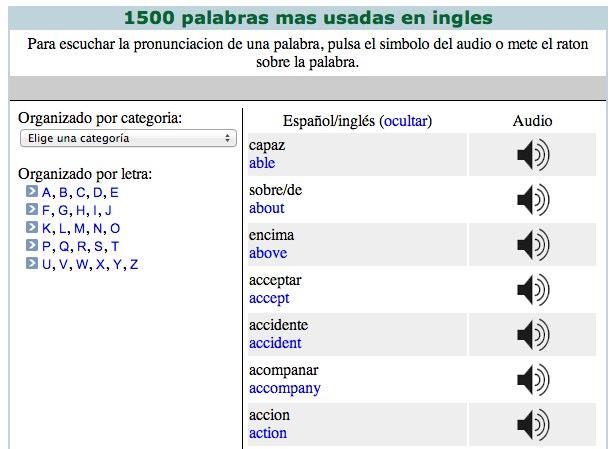 1500 palabras mas usadas en ingles