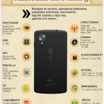 Así se ve el nuevo Nexus 5