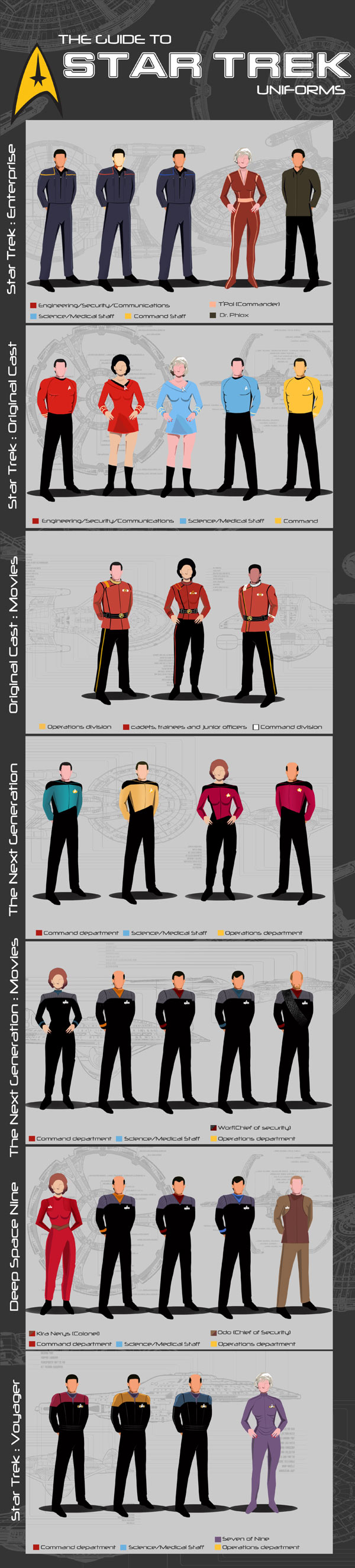guia uniformes star trek