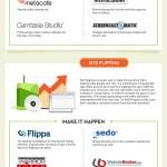 Más de 200 formas de ganar dinero en internet