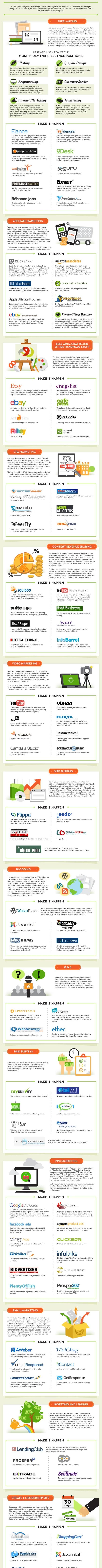 make_money_online_infographic