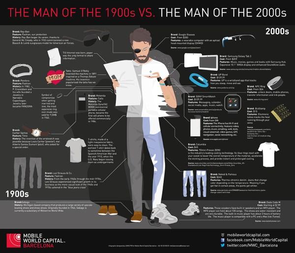 Infographic_GadgetmanMWC
