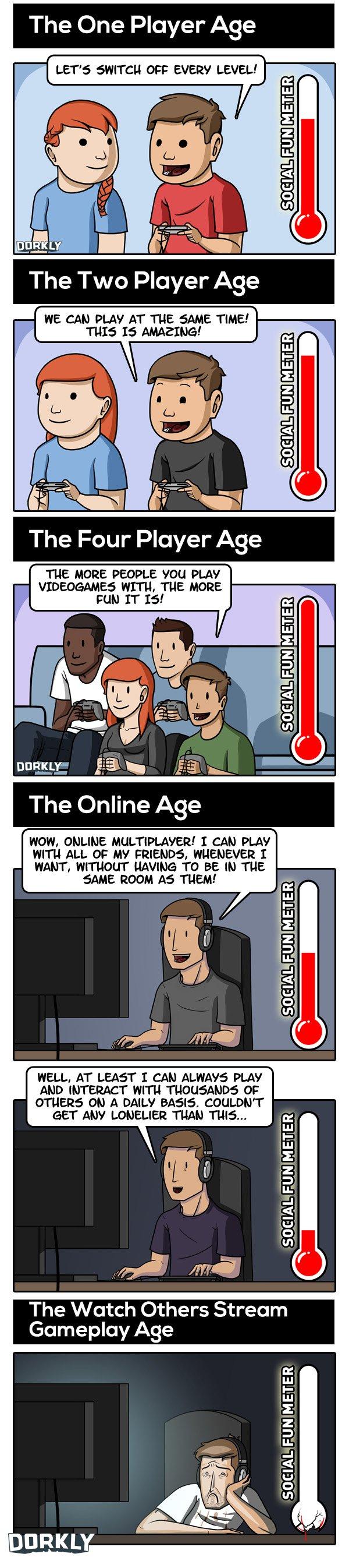 Edades del jugador multijugador