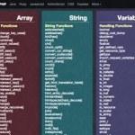 Chuletas de programación para todos los lenguajes