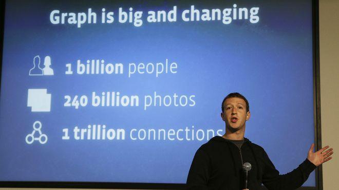 como buscar post antiguos en facebook