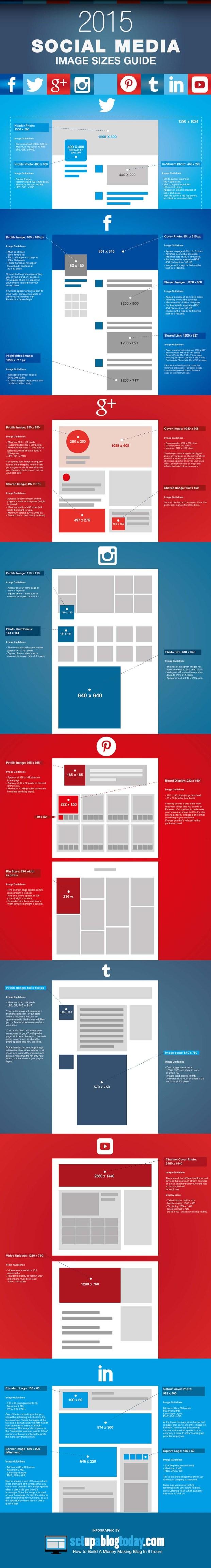 tamaño de las imagenes de las redes sociales 2015