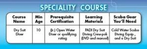 Dry Suit Specialty Course
