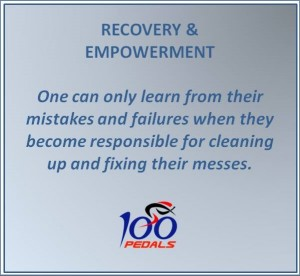 Recovery and Empowerment