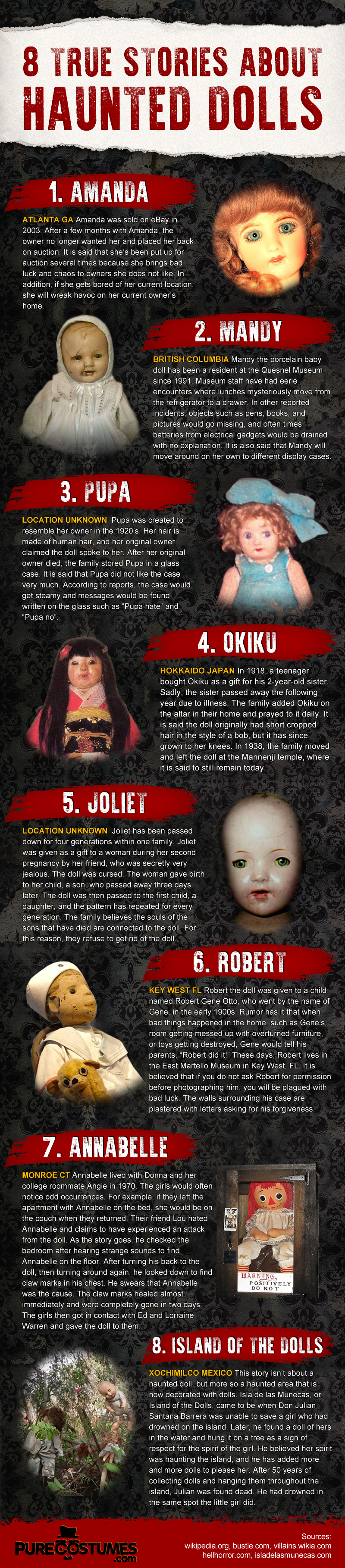 8 True Stories About Haunted Dolls