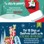 12_christmas_facts
