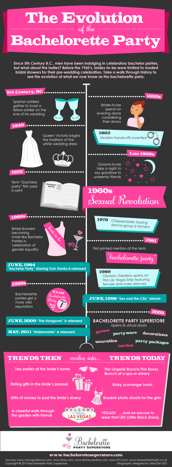 The Evolution of the Bachelorette Party