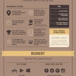 The menu to a successful restaurant app