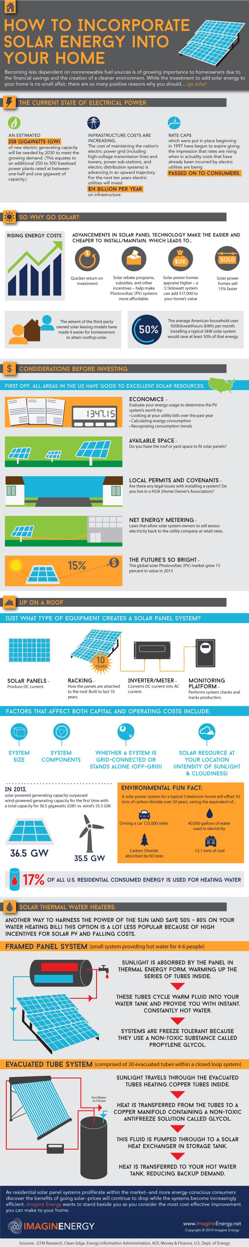 SolarEnergy_Infographic