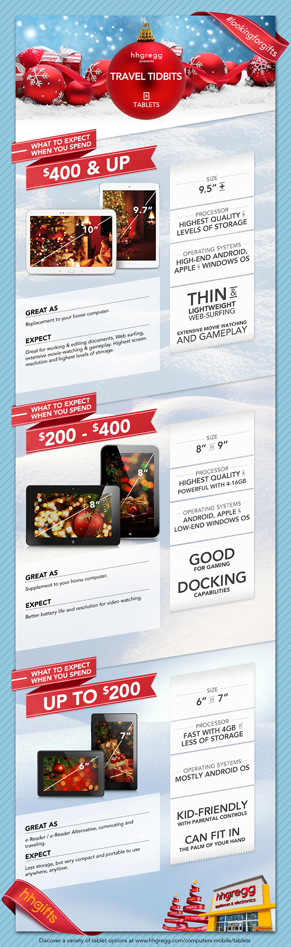 hhgregg-tablet-buying-guide-infographic