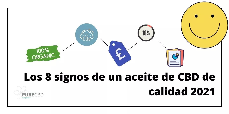mejor aceite de CBD en el España