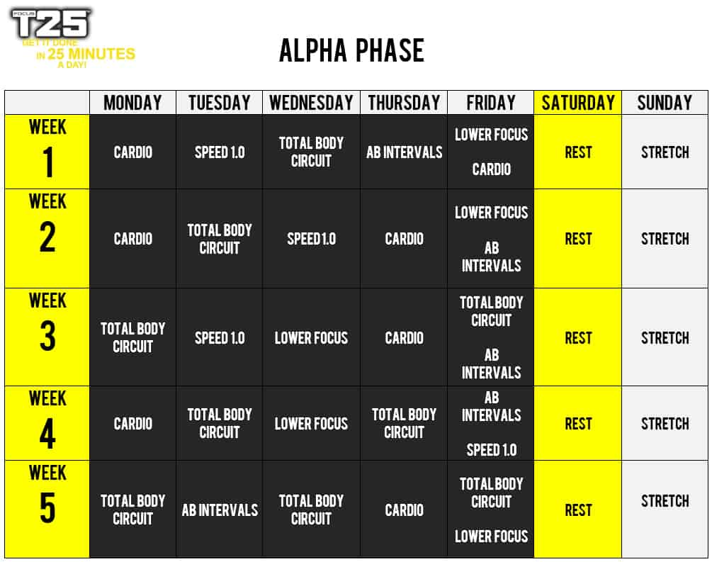 T25 Workout Schedule Gamma | Kayaworkout co