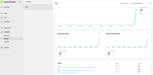 Supercharging your mobile analytics with App Center and Application Insights