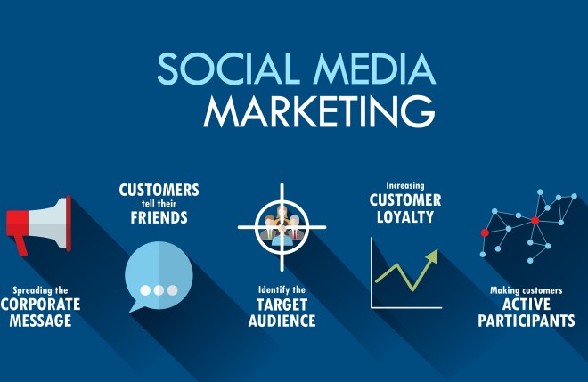 Social Media Marketing Tips to Boost Engagement