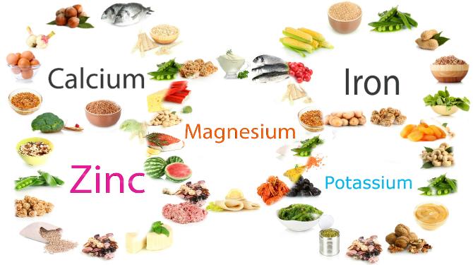 Minerales para el cuerpo