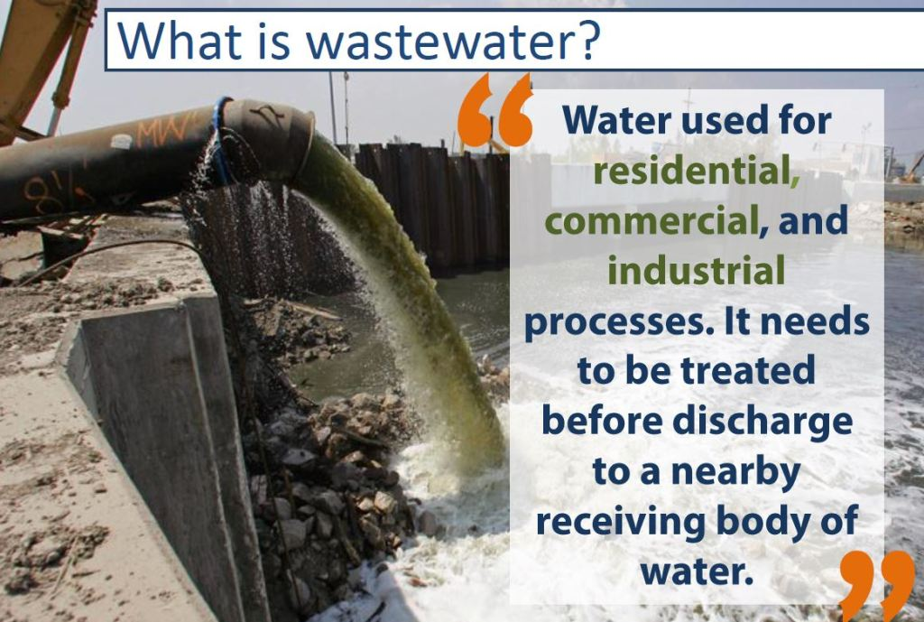 What is Wastewater - Maynilad