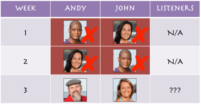 survivor-purple-rock-WAweek3predictions